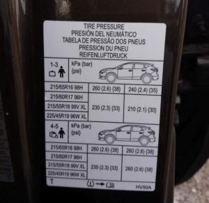 neumáticos con la presión correcta